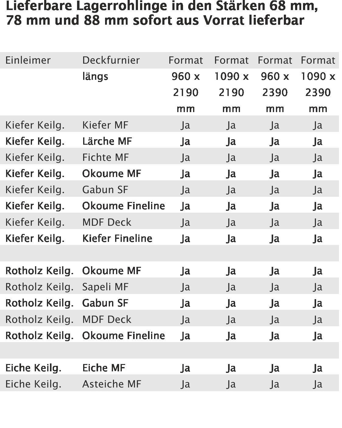 lagerprogramm_Tabelle
