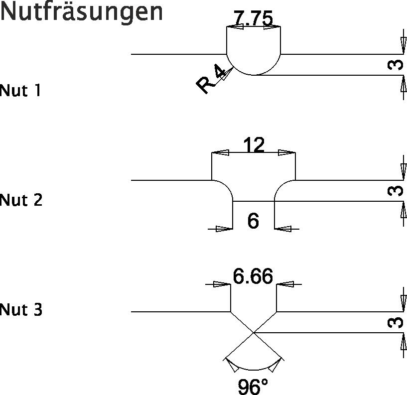 nutfrasen